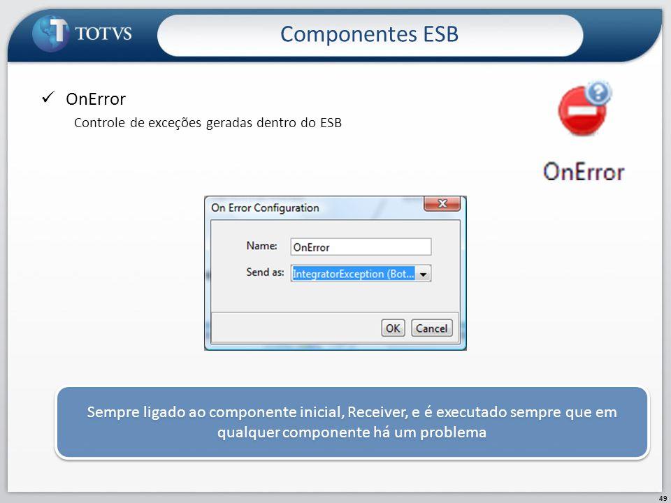 Componentes ESB OnError