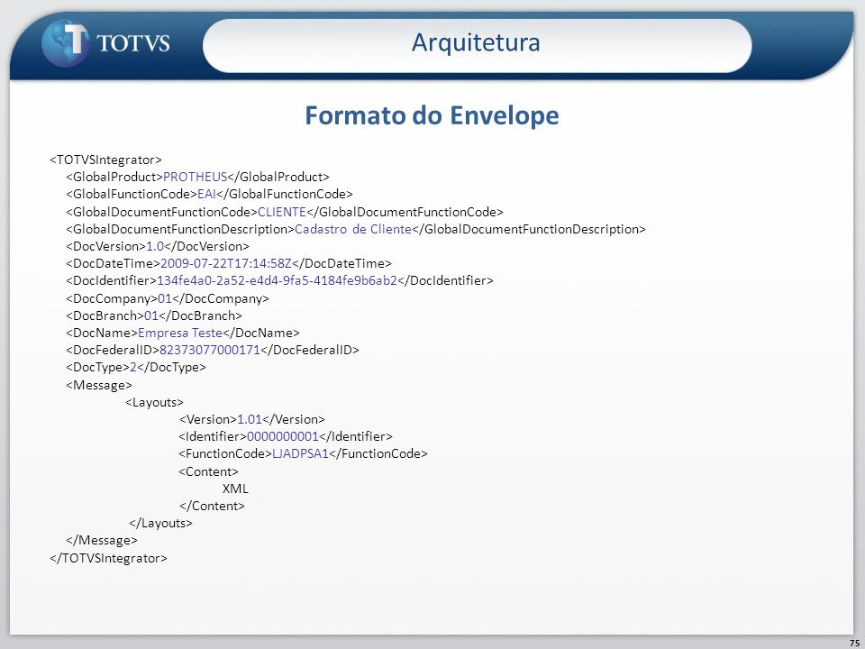Formato do Envelope Arquitetura