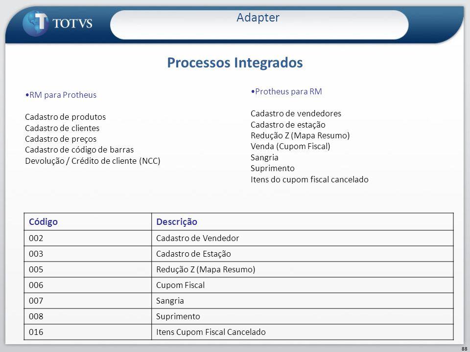 Processos Integrados Adapter Código Descrição Protheus para RM