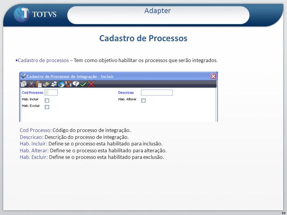 Cadastro de Processos Adapter