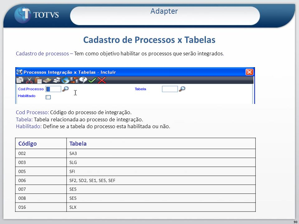 Cadastro de Processos x Tabelas
