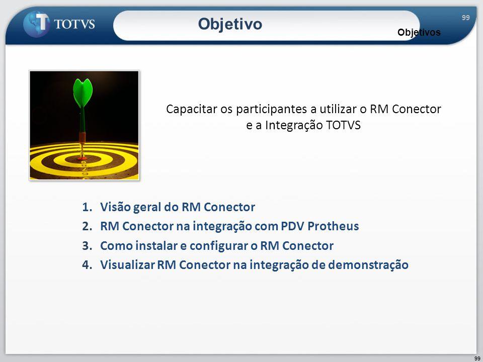 99 Objetivo. Objetivos. Capacitar os participantes a utilizar o RM Conector e a Integração TOTVS.