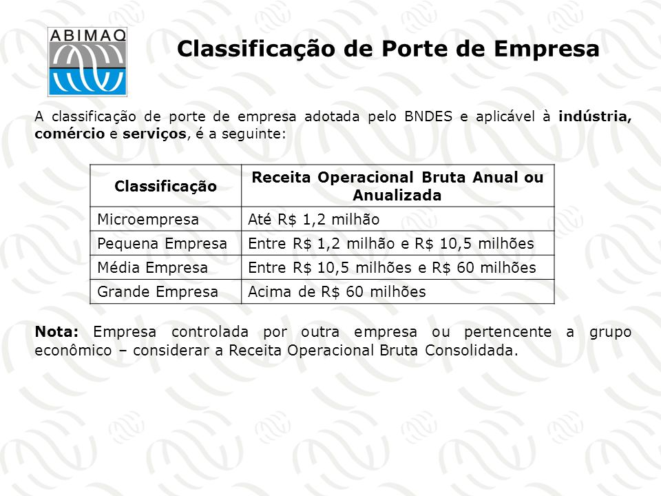 Classificação de Porte de Empresa