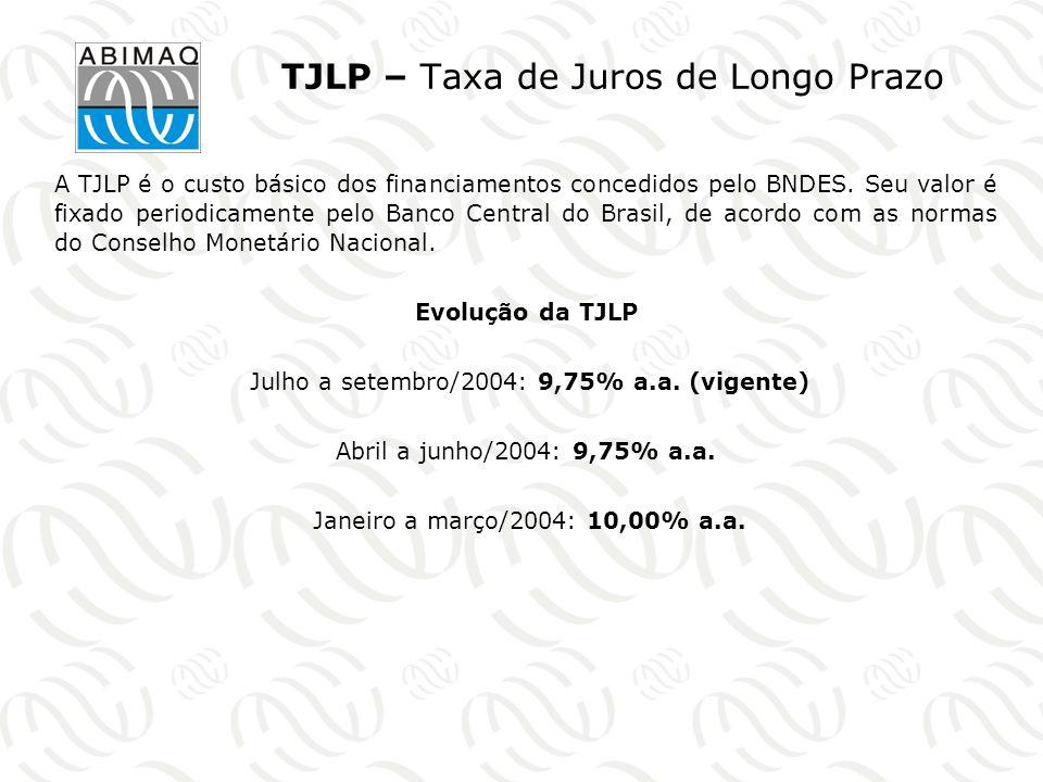 TJLP – Taxa de Juros de Longo Prazo