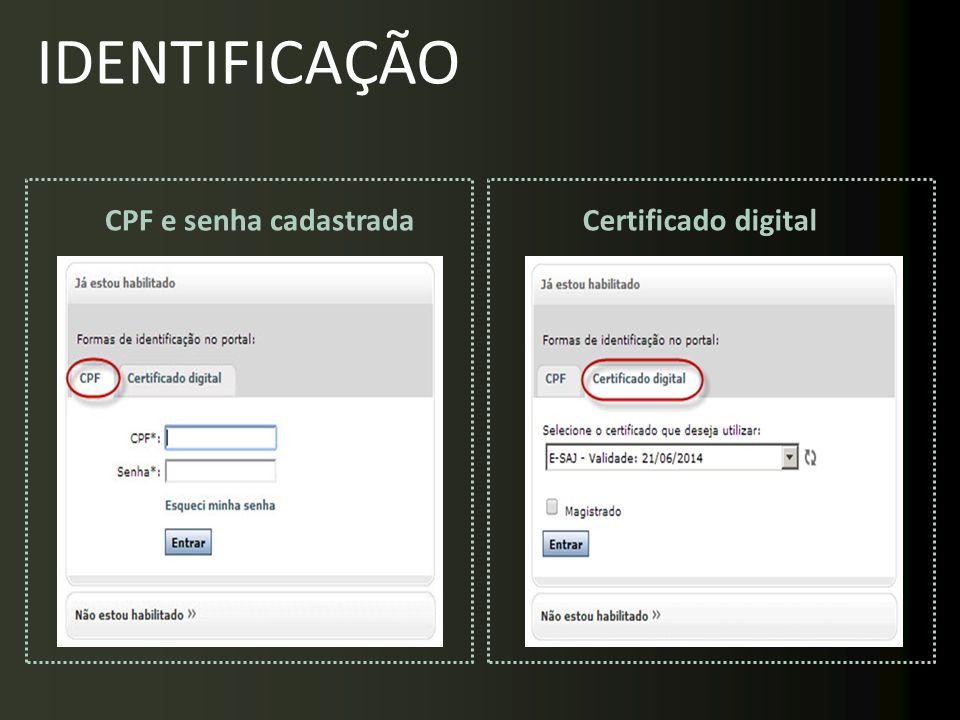 IDENTIFICAÇÃO CPF e senha cadastrada Certificado digital