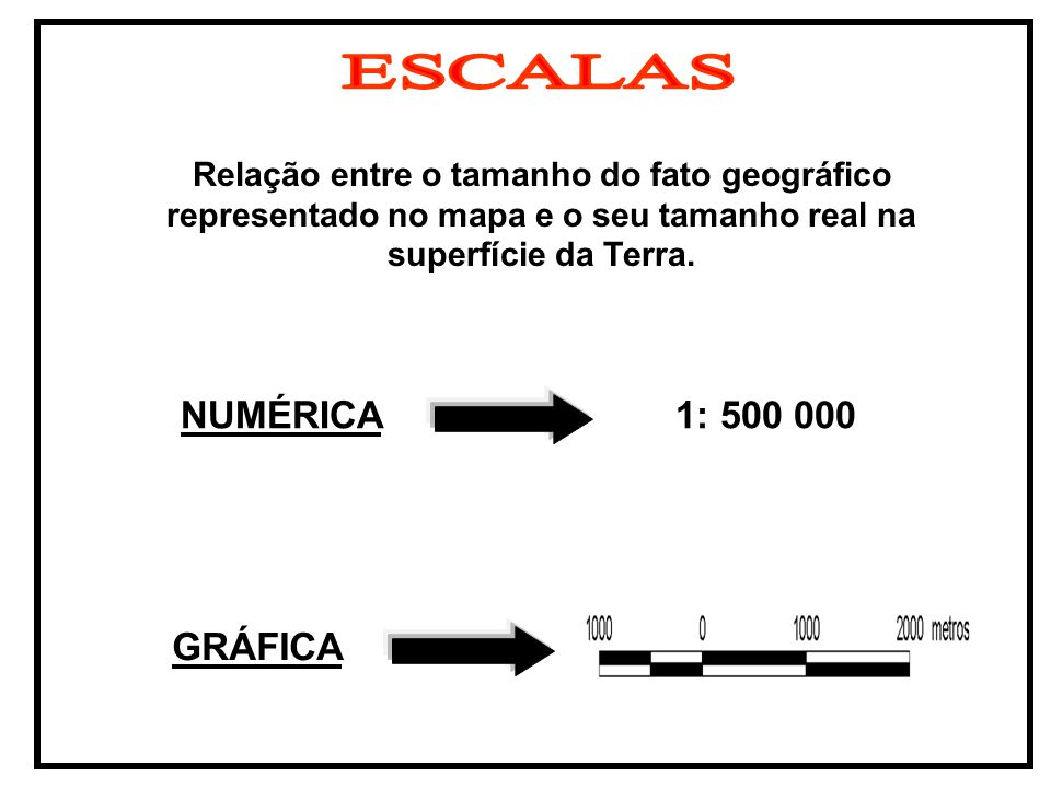 ESCALAS Relação entre o tamanho do fato geográfico representado no mapa e o seu tamanho real na superfície da Terra.