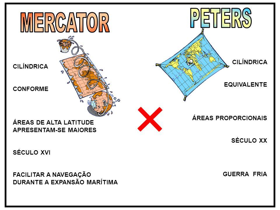 PETERS MERCATOR CILÍNDRICA CILÍNDRICA EQUIVALENTE CONFORME