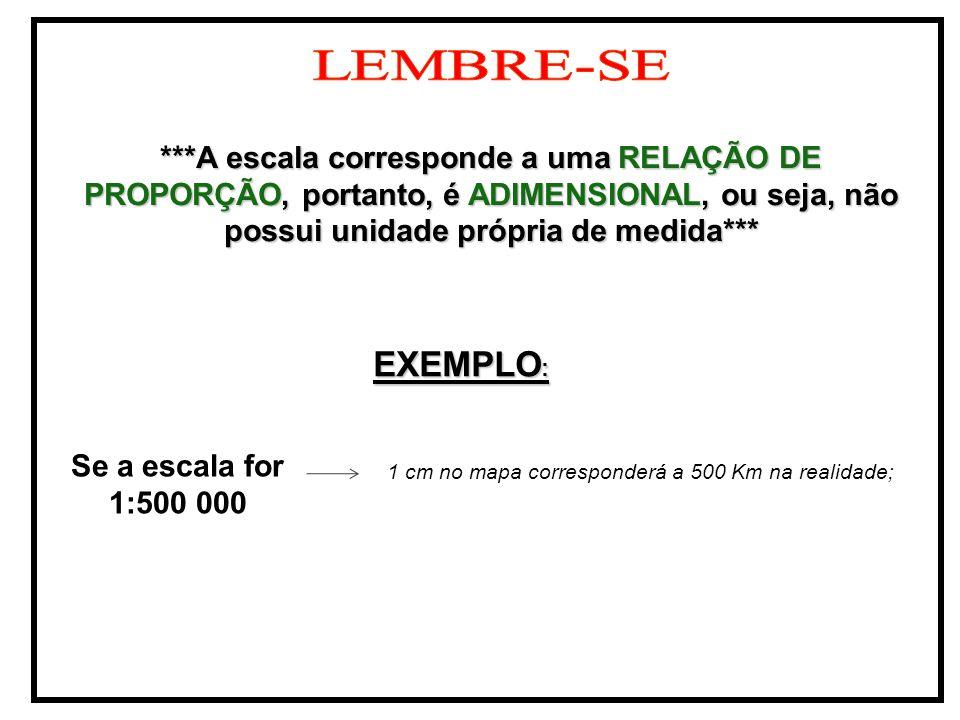 LEMBRE-SE ***A escala corresponde a uma RELAÇÃO DE PROPORÇÃO, portanto, é ADIMENSIONAL, ou seja, não possui unidade própria de medida***