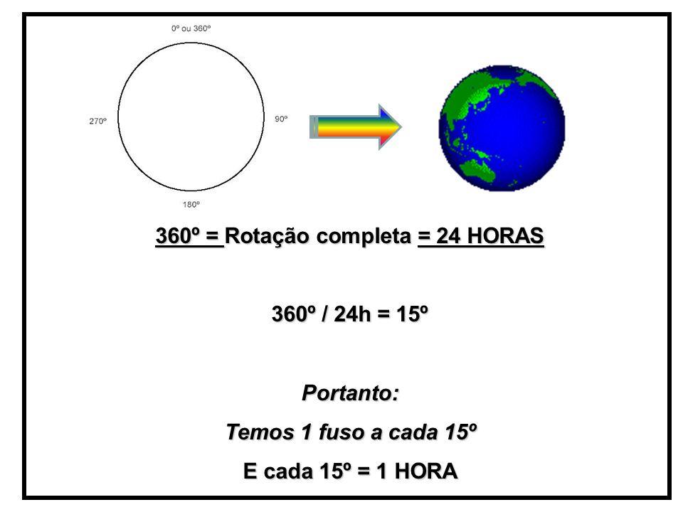 360º = Rotação completa = 24 HORAS