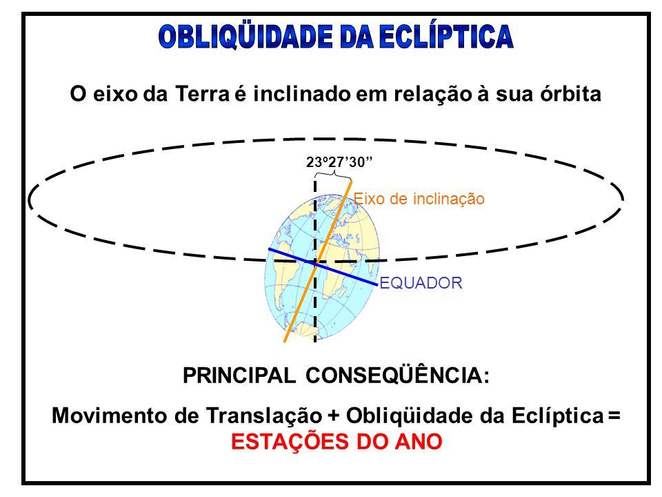O eixo da Terra é inclinado em relação à sua órbita