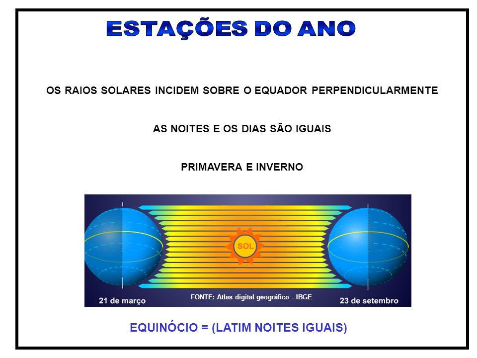 EQUINÓCIO = (LATIM NOITES IGUAIS)