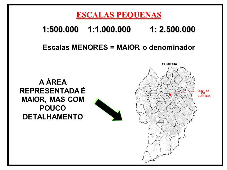 ESCALAS PEQUENAS 1:500.000 1:1.000.000 1: 2.500.000. Escalas MENORES = MAIOR o denominador.