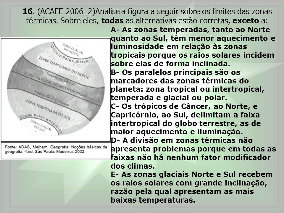 16. (ACAFE 2006_2)Analise a figura a seguir sobre os limites das zonas térmicas. Sobre eles, todas as alternativas estão corretas, exceto a:
