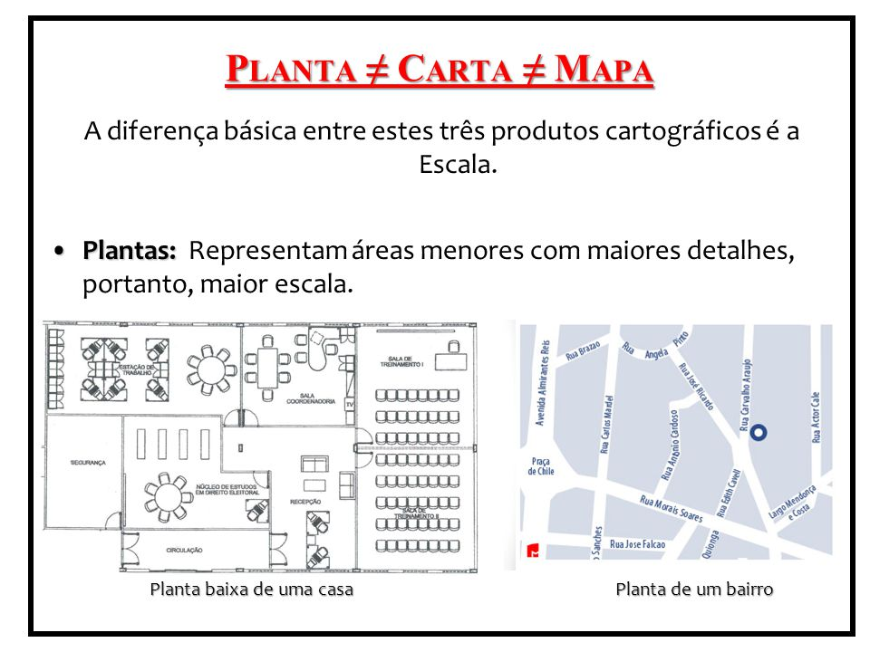 A diferença básica entre estes três produtos cartográficos é a Escala.