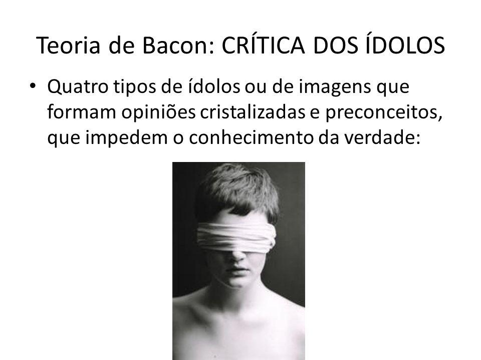 Teoria de Bacon: CRÍTICA DOS ÍDOLOS
