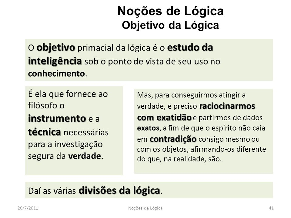 Noções de Lógica Objetivo da Lógica