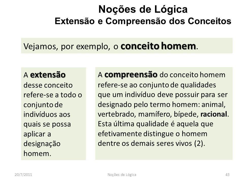 Noções de Lógica Extensão e Compreensão dos Conceitos