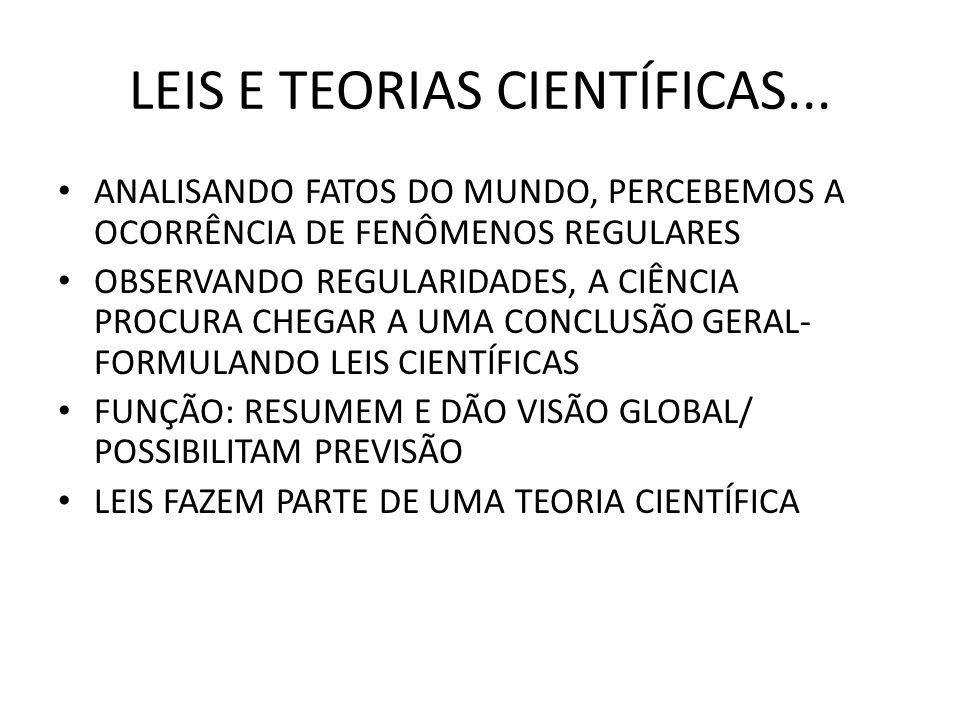 LEIS E TEORIAS CIENTÍFICAS...