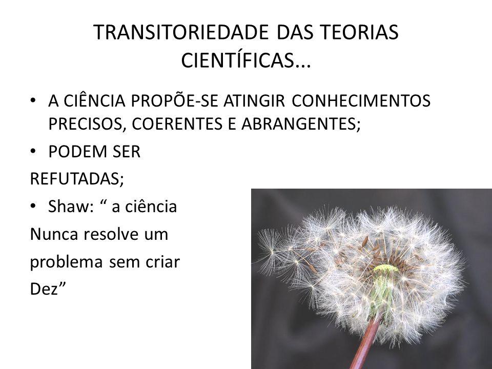 TRANSITORIEDADE DAS TEORIAS CIENTÍFICAS...