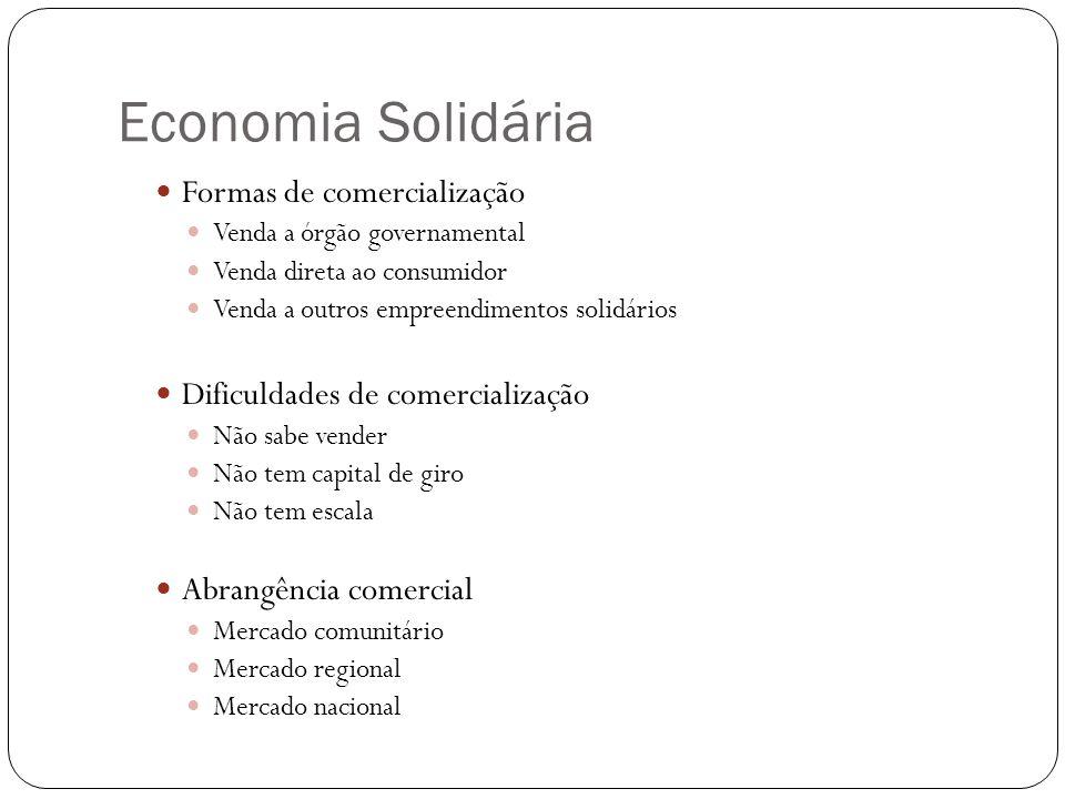 Economia Solidária Formas de comercialização