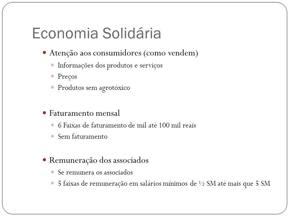 Economia Solidária Atenção aos consumidores (como vendem)