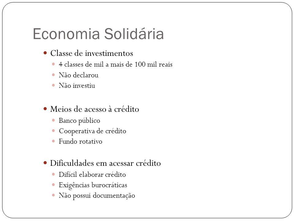 Economia Solidária Classe de investimentos Meios de acesso à crédito