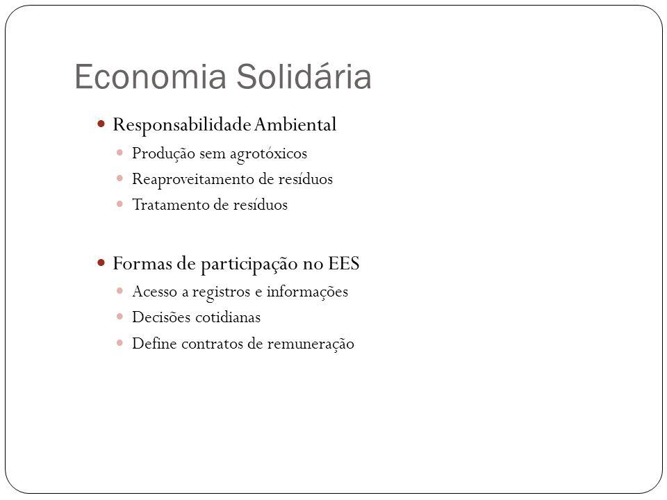 Economia Solidária Responsabilidade Ambiental