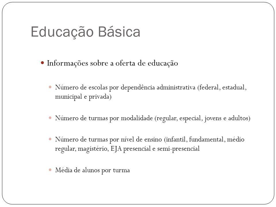 Educação Básica Informações sobre a oferta de educação