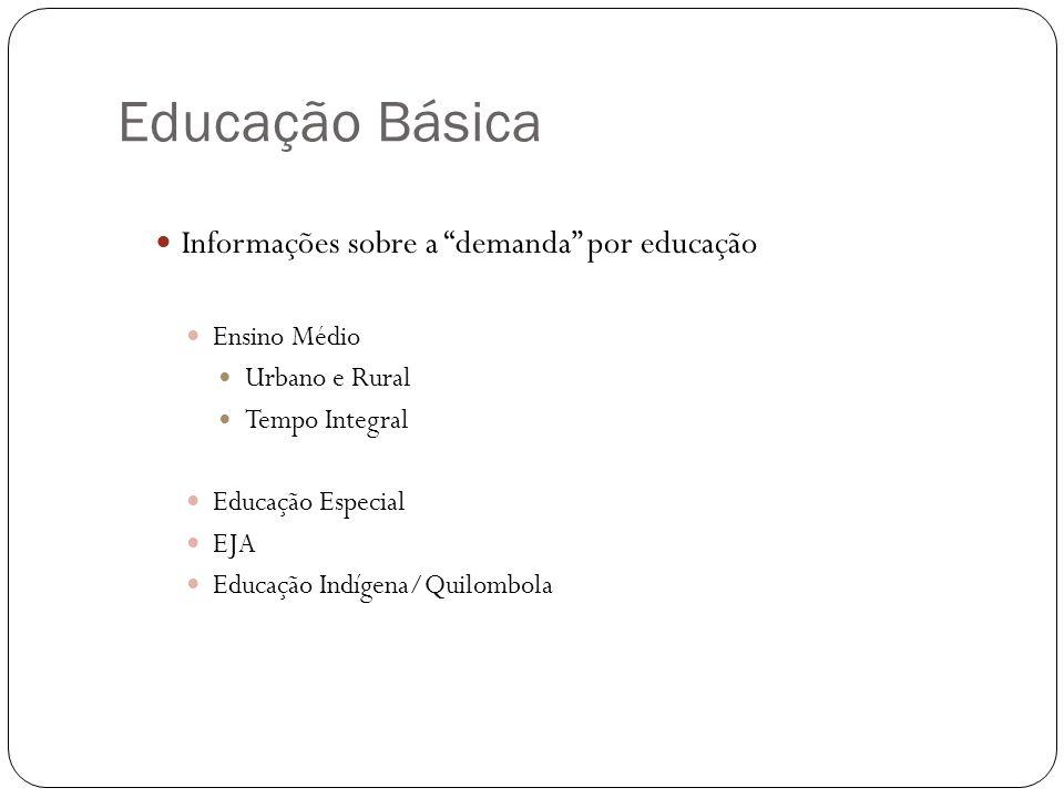 Educação Básica Informações sobre a demanda por educação