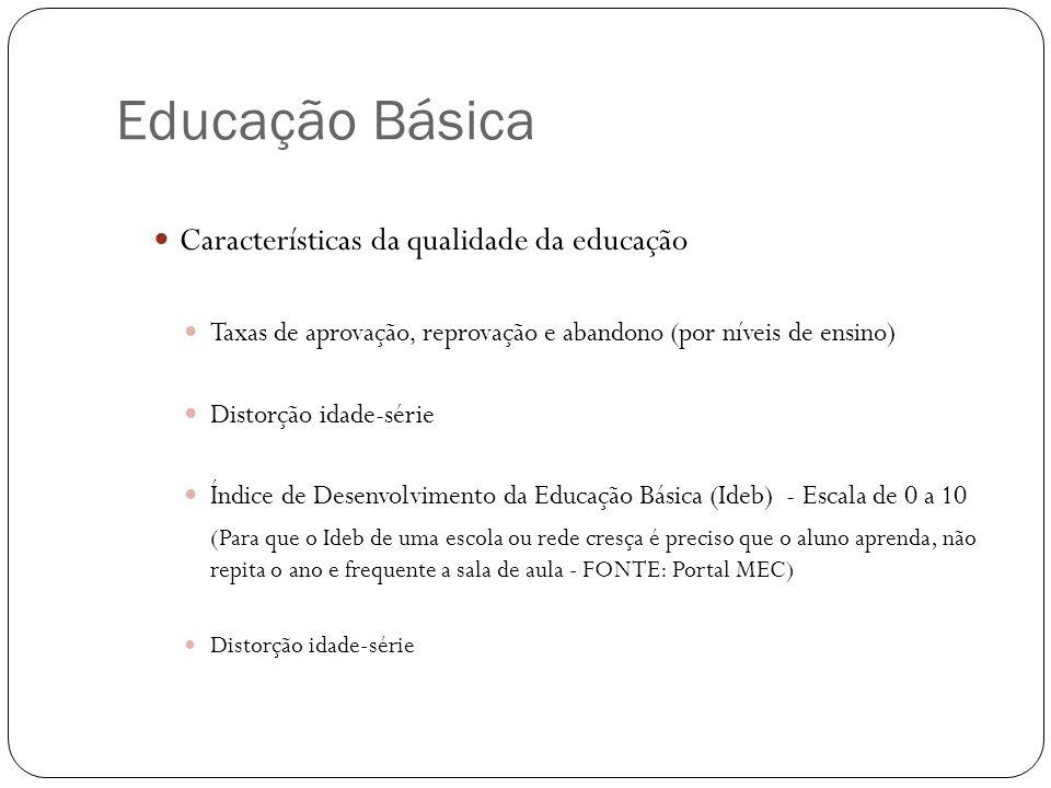 Educação Básica Características da qualidade da educação