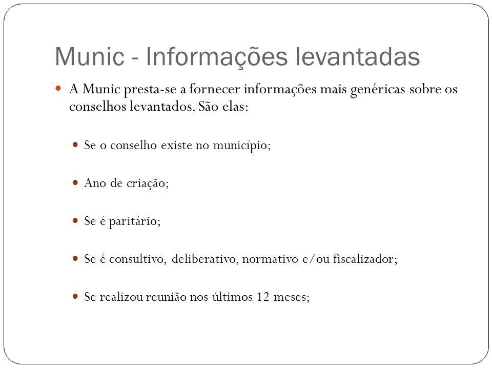 Munic - Informações levantadas