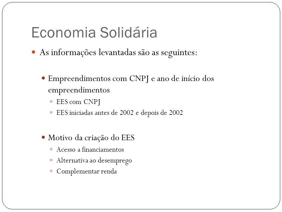 Economia Solidária As informações levantadas são as seguintes: