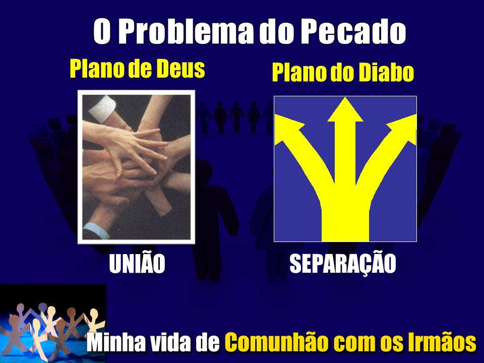 O Problema do Pecado Plano de Deus Plano do Diabo UNIÃO SEPARAÇÃO