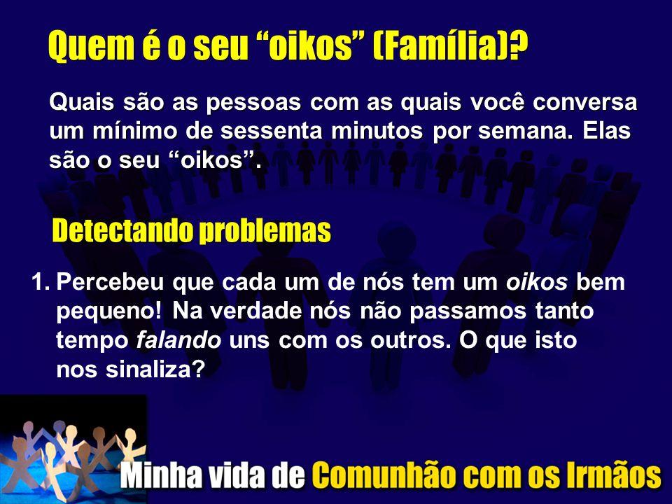 Quem é o seu oikos (Família)