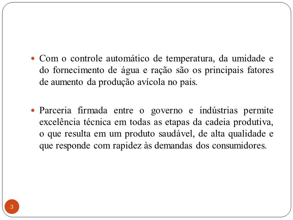 Com o controle automático de temperatura, da umidade e do fornecimento de água e ração são os principais fatores de aumento da produção avícola no pais.