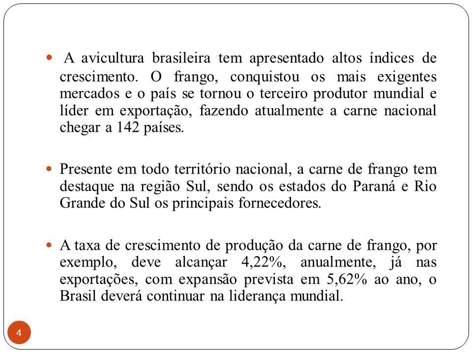 A avicultura brasileira tem apresentado altos índices de crescimento