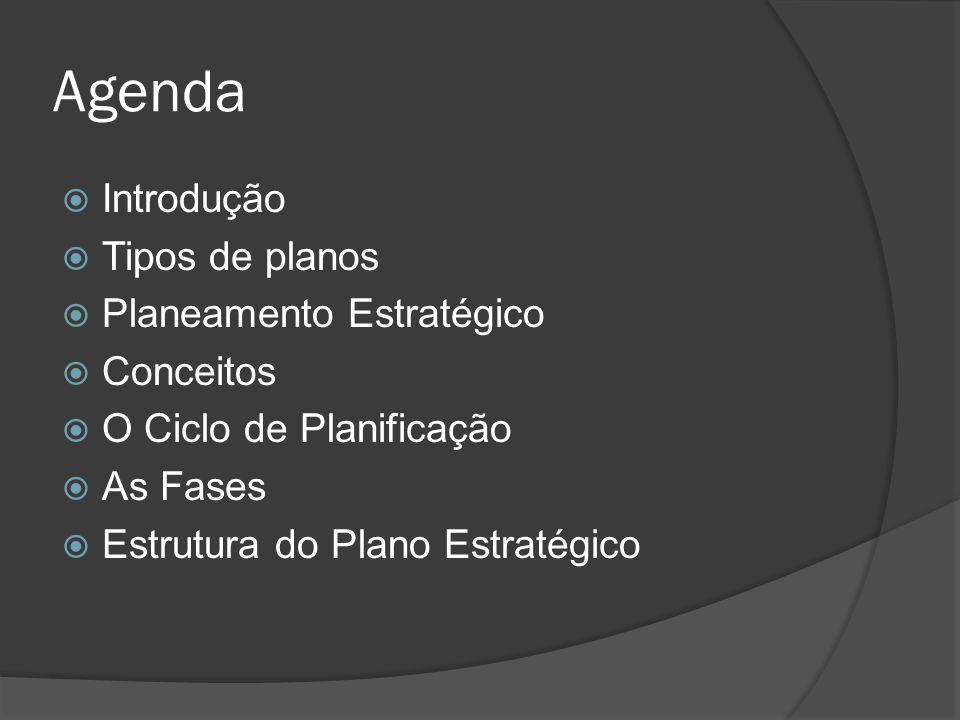 Agenda Introdução Tipos de planos Planeamento Estratégico Conceitos