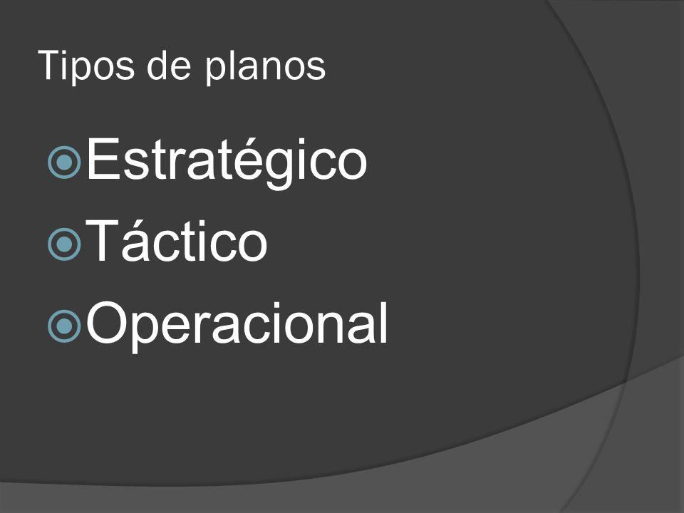 Tipos de planos Estratégico Táctico Operacional