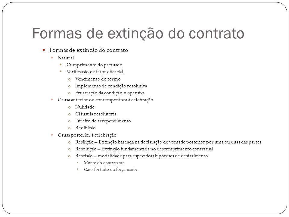 Formas de extinção do contrato