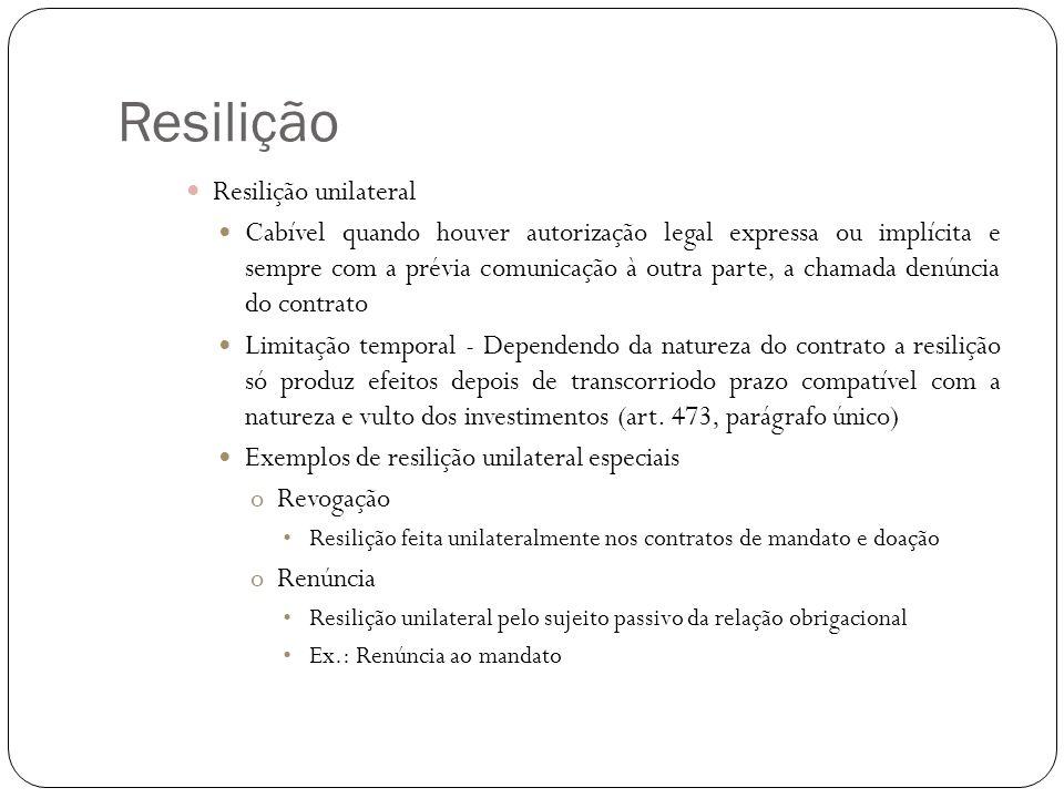 Resilição Resilição unilateral