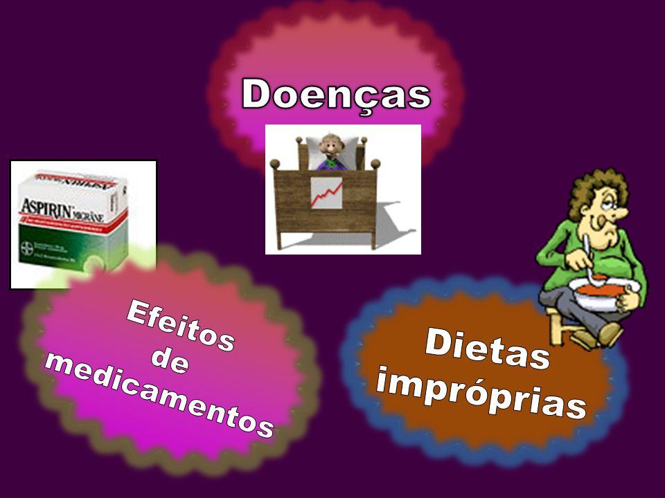 Doenças Efeitos medicamentos de Dietas impróprias