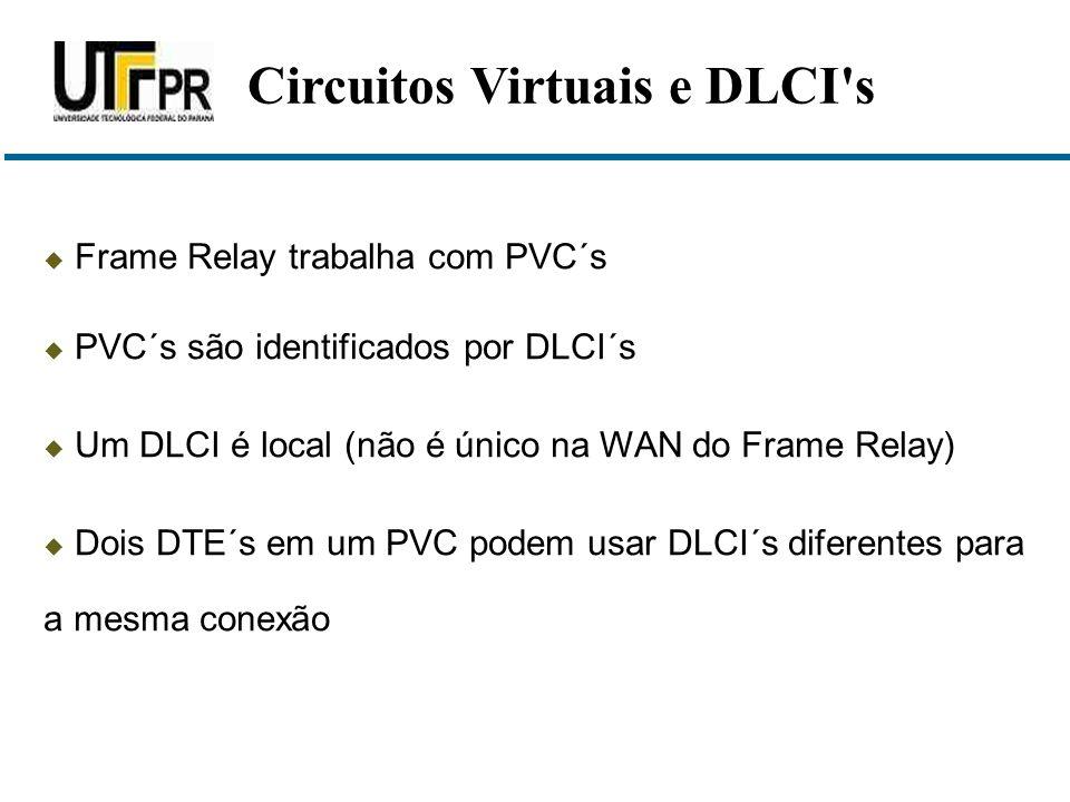 Circuitos Virtuais e DLCI s