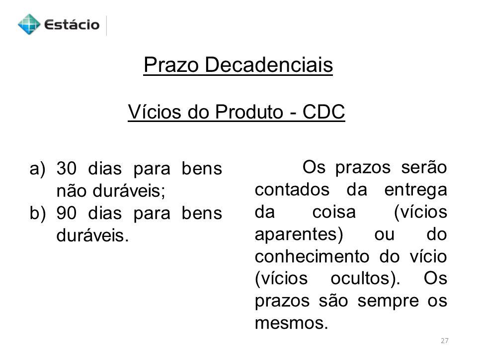 Prazo Decadenciais Vícios do Produto - CDC
