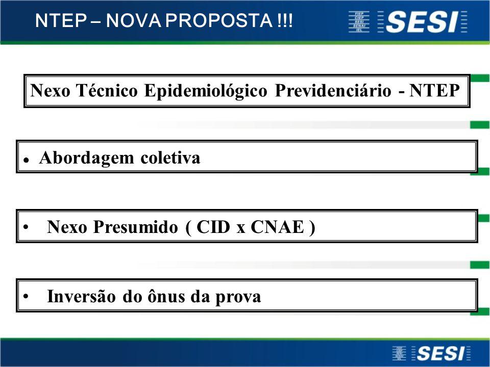 Nexo Técnico Epidemiológico Previdenciário - NTEP