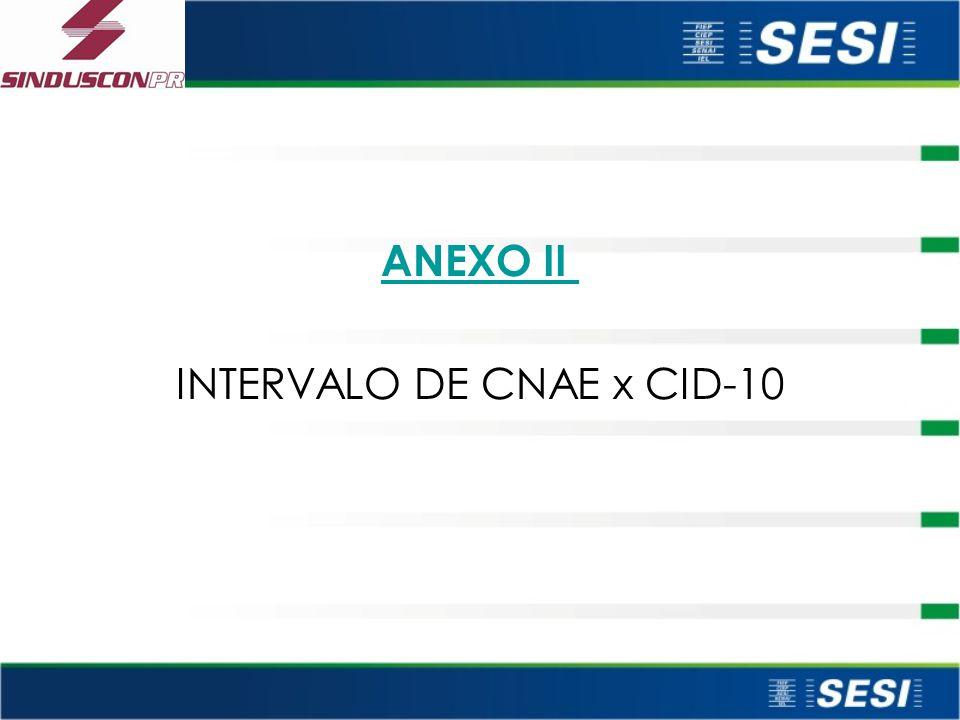 INTERVALO DE CNAE x CID-10