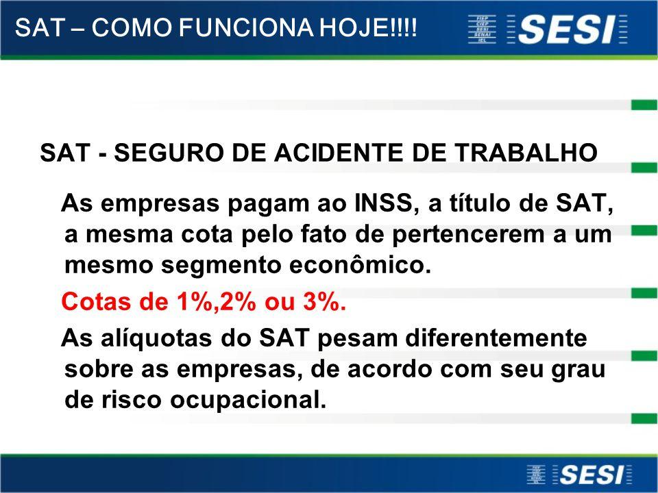 SAT – COMO FUNCIONA HOJE!!!!