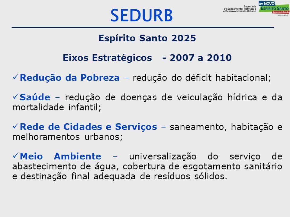 SEDURB Espírito Santo 2025 Eixos Estratégicos - 2007 a 2010
