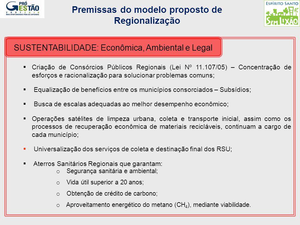 Premissas do modelo proposto de Regionalização