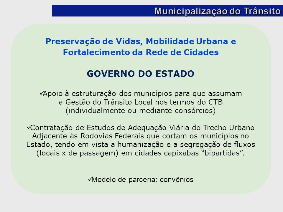 Municipalização do Trânsito