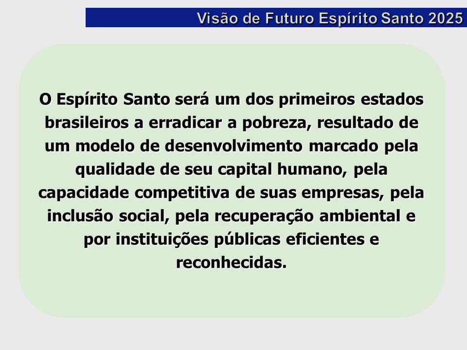 Visão de Futuro Espírito Santo 2025